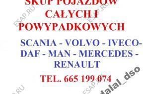 TELMA RETARDER ZWALNIACZ  B18 RENAULT 1000